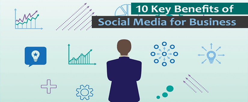 The Top 10 Benefits Of Social Media Marketing